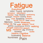 graphic with words showing symptoms of Mulitple Sclerosis