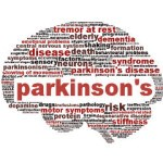 image of brain with words related to symptoms of Parkinson's Disease written in